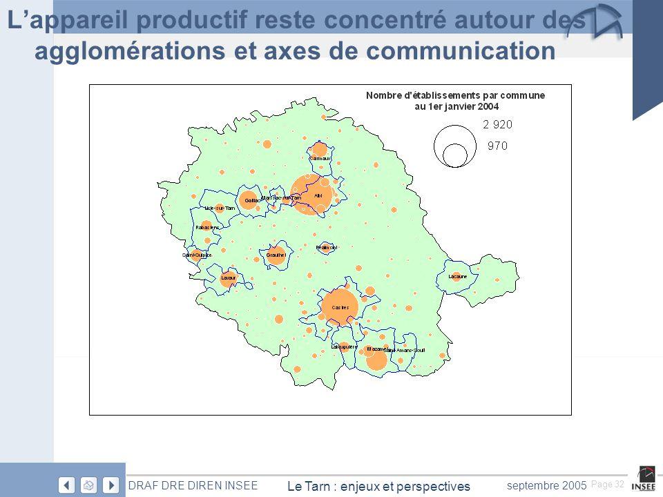 Page 32 Le Tarn : enjeux et perspectives DRAF DRE DIREN INSEEseptembre 2005 Lappareil productif reste concentré autour des agglomérations et axes de communication