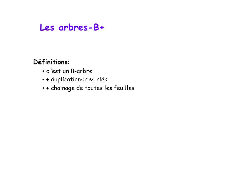 Les arbres-B+ Définitions: c est un B-arbre + duplications des clés + chaînage de toutes les feuilles