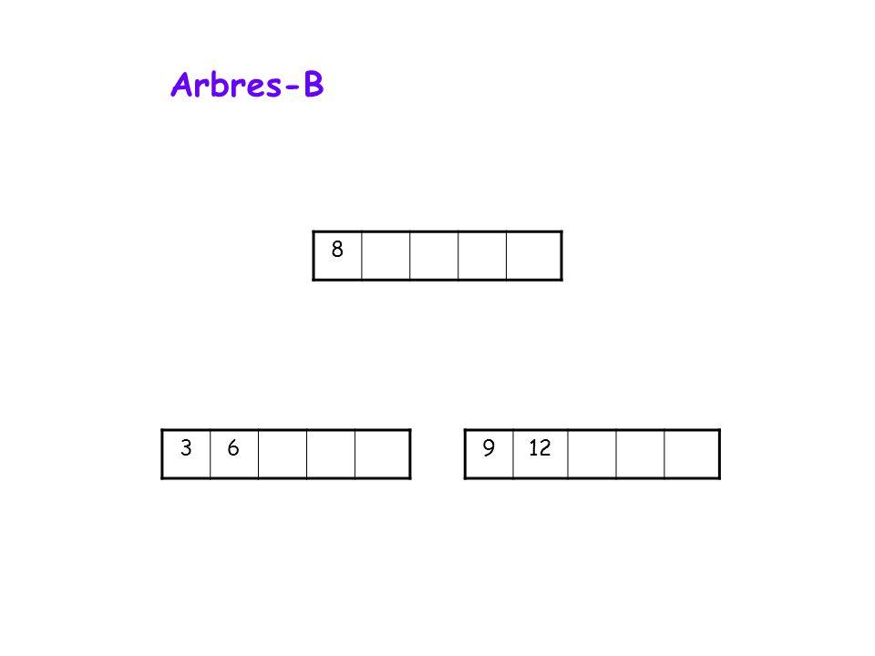 Arbres-B 8 36912