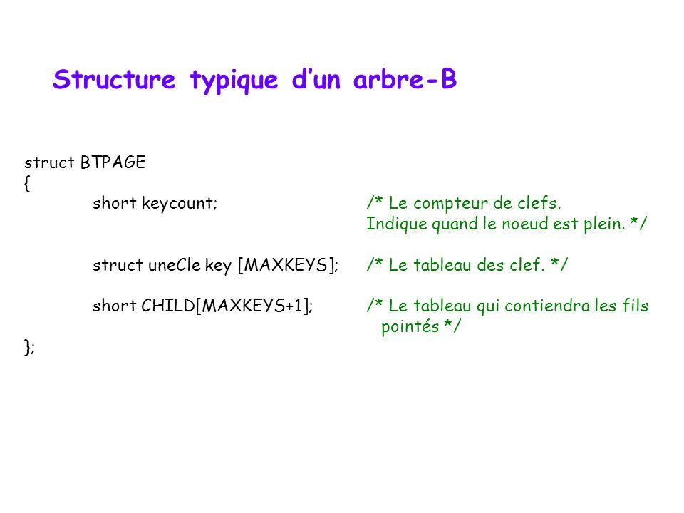 struct BTPAGE { short keycount; /* Le compteur de clefs.