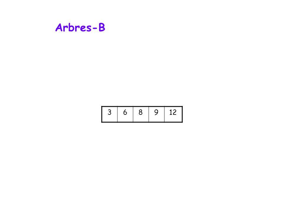 Arbres-B 368912