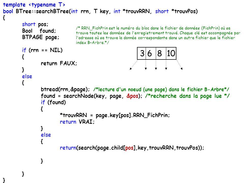 /* RRN_FichPrin est le numéro du bloc dans le fichier de données (FichPrin) où se trouve toutes les données de l enregistrement trouvé.