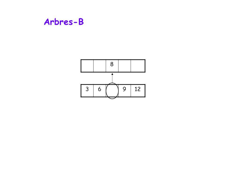 Arbres-B 36912 8