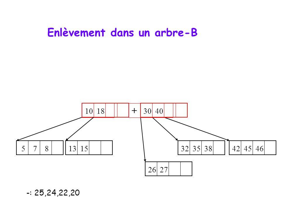 -: 25,24,22,20 10 18 5 7 8 32 35 38 13 15 42 45 46 26 27 30 40 + Enlèvement dans un arbre-B