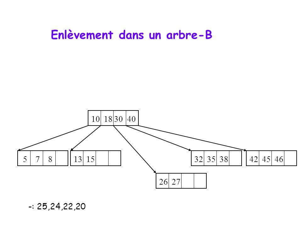 -: 25,24,22,20 10 18 30 40 5 7 8 32 35 38 13 15 42 45 46 26 27 Enlèvement dans un arbre-B