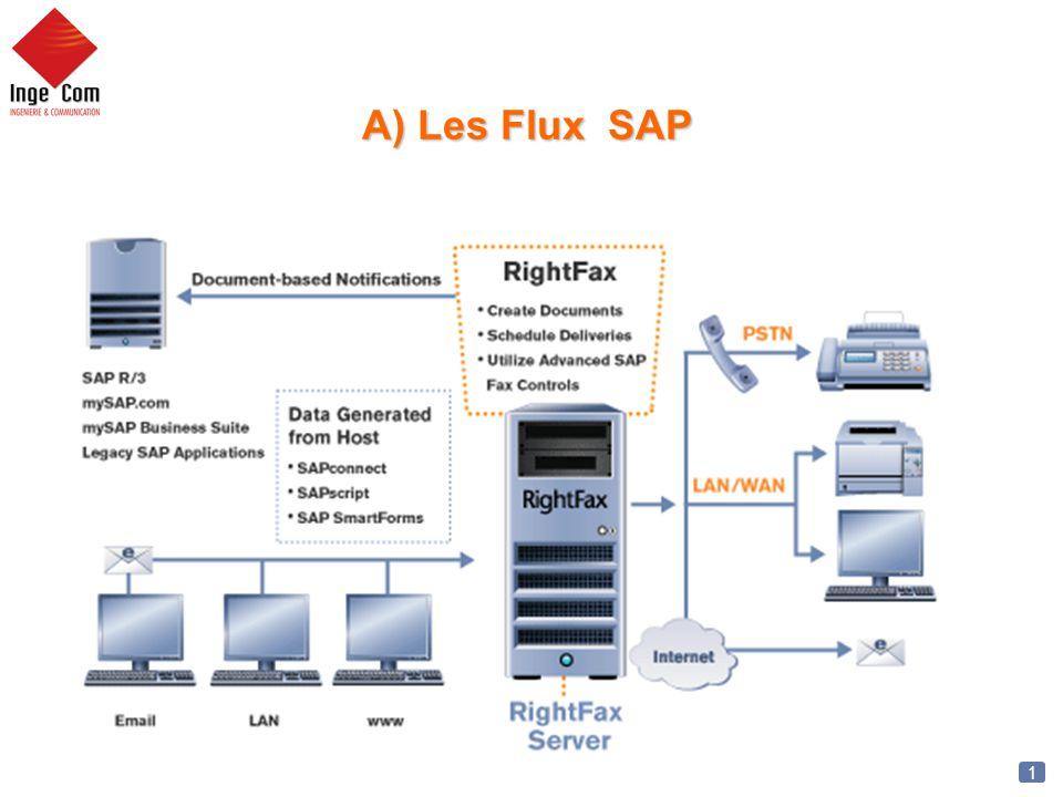 1 A) Les Flux SAP