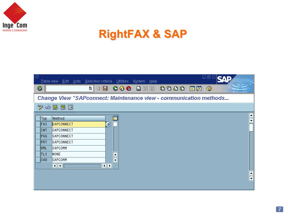7 RightFAX & SAP