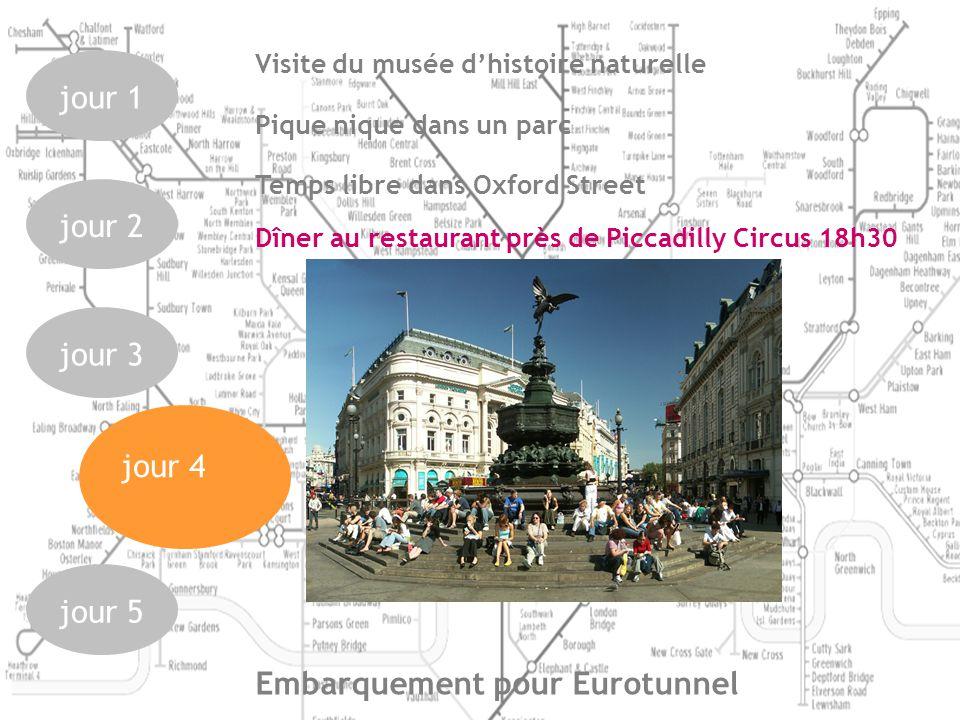 jour 1jour 2jour 3jour 5 jour 4 Visite du musée dhistoire naturelle Temps libre dans Oxford Street Embarquement pour Eurotunnel Dîner au restaurant près de Piccadilly Circus 18h30 Pique nique dans un parc