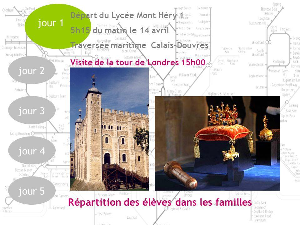 jour 1 jour 2jour 3jour 4jour 5 Départ du Lycée Mont Héry 1 5h15 du matin le 14 avril Traversée maritime Calais-Douvres Visite de la tour de Londres 15h00 Répartition des élèves dans les familles