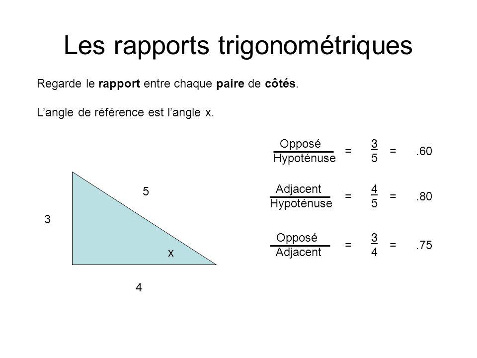 Les rapports trigonométriques 3 4 5 Regarde le rapport entre chaque paire de côtés. Langle de référence est langle x. x Opposé Hypoténuse = 3535 =.60