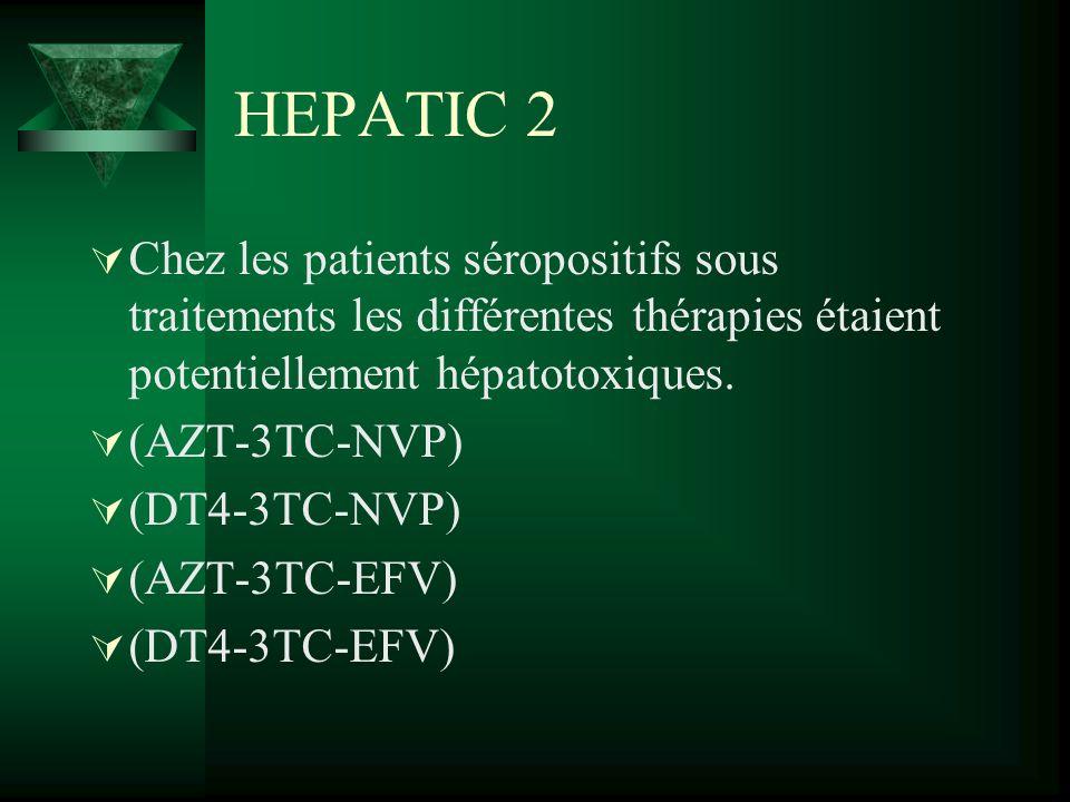 HEPATIC 2 Chez les patients séropositifs sous traitements les différentes thérapies étaient potentiellement hépatotoxiques. (AZT-3TC-NVP) (DT4-3TC-NVP