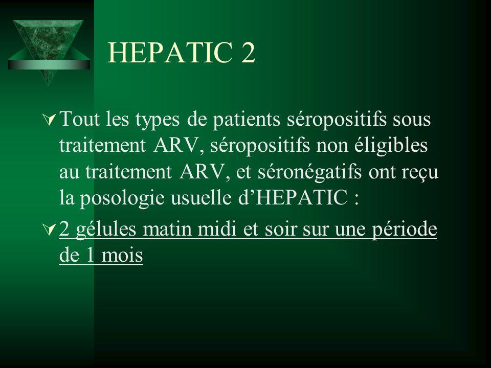 HEPATIC 2 Tout les types de patients séropositifs sous traitement ARV, séropositifs non éligibles au traitement ARV, et séronégatifs ont reçu la posol