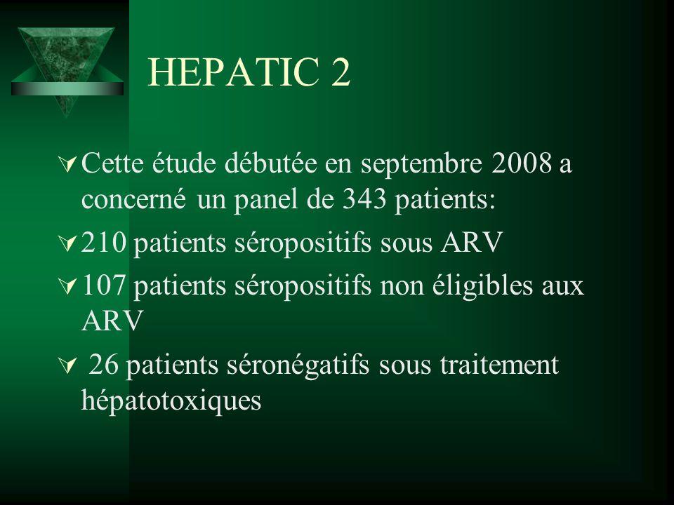 HEPATIC 2 Cette étude débutée en septembre 2008 a concerné un panel de 343 patients: 210 patients séropositifs sous ARV 107 patients séropositifs non