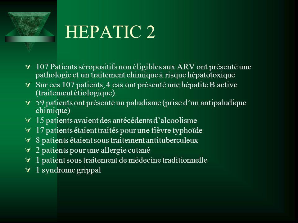 HEPATIC 2 107 Patients séropositifs non éligibles aux ARV ont présenté une pathologie et un traitement chimique à risque hépatotoxique Sur ces 107 pat
