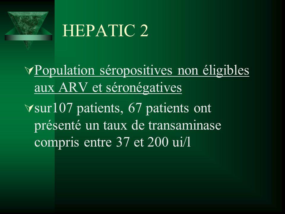 HEPATIC 2 Population séropositives non éligibles aux ARV et séronégatives sur107 patients, 67 patients ont présenté un taux de transaminase compris en
