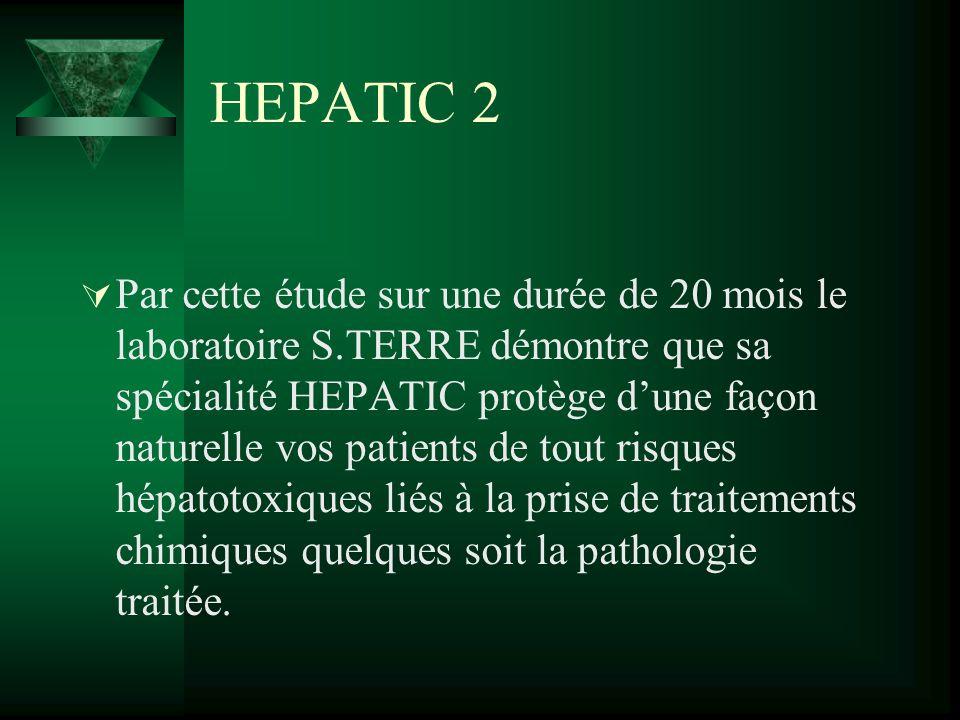 HEPATIC 2 Par cette étude sur une durée de 20 mois le laboratoire S.TERRE démontre que sa spécialité HEPATIC protège dune façon naturelle vos patients