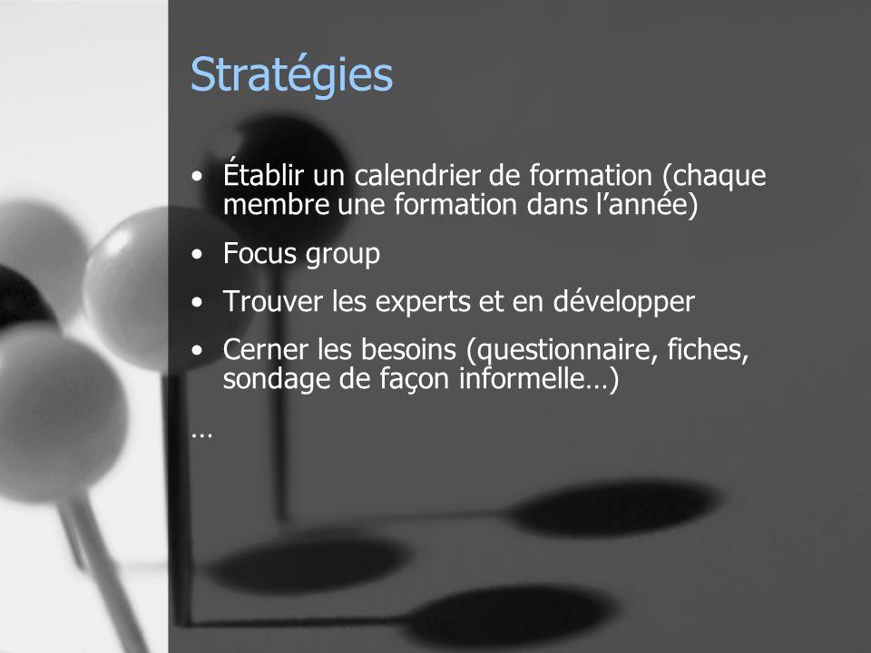 Stratégies Établir un calendrier de formation (chaque membre une formation dans lannée) Focus group Trouver les experts et en développer Cerner les besoins (questionnaire, fiches, sondage de façon informelle…) …