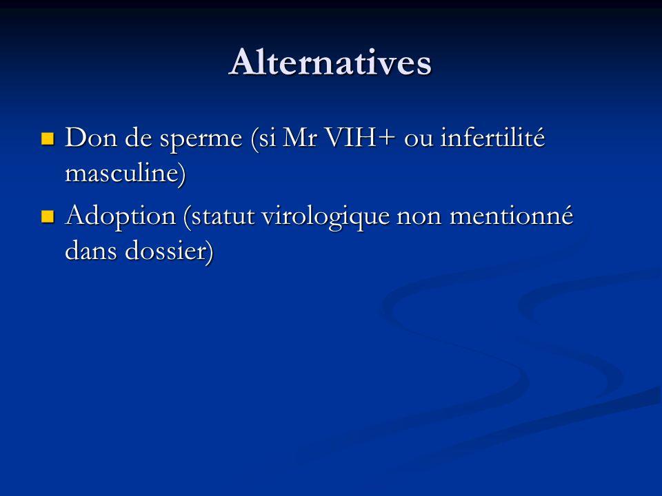 Alternatives Don de sperme (si Mr VIH+ ou infertilité masculine) Don de sperme (si Mr VIH+ ou infertilité masculine) Adoption (statut virologique non mentionné dans dossier) Adoption (statut virologique non mentionné dans dossier)