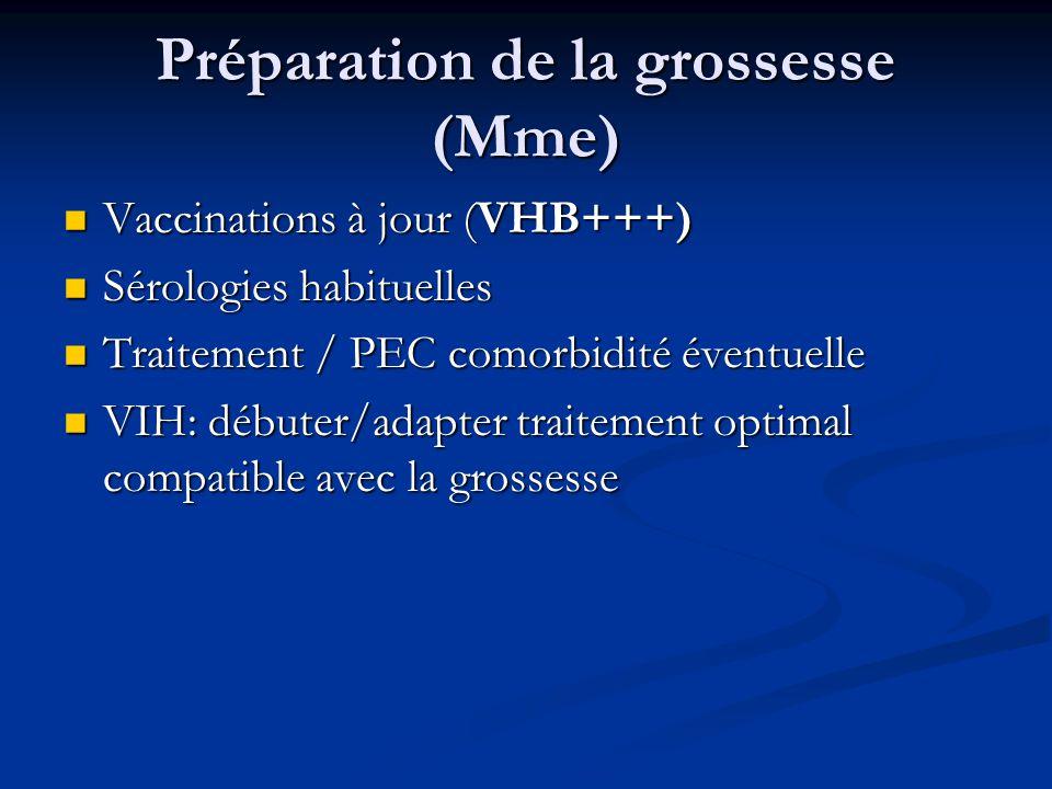Préparation de la grossesse (Mme) Vaccinations à jour (VHB+++) Vaccinations à jour (VHB+++) Sérologies habituelles Sérologies habituelles Traitement / PEC comorbidité éventuelle Traitement / PEC comorbidité éventuelle VIH: débuter/adapter traitement optimal compatible avec la grossesse VIH: débuter/adapter traitement optimal compatible avec la grossesse