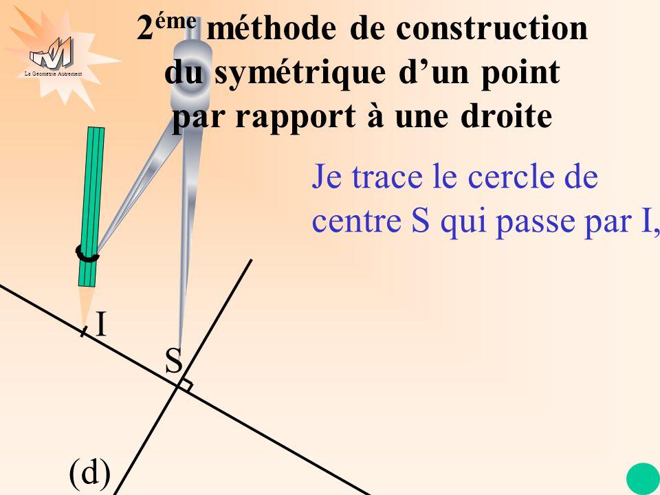 La Géométrie Autrement I (d) Je trace le cercle de centre S qui passe par I, 2 éme méthode de construction du symétrique dun point par rapport à une droite S