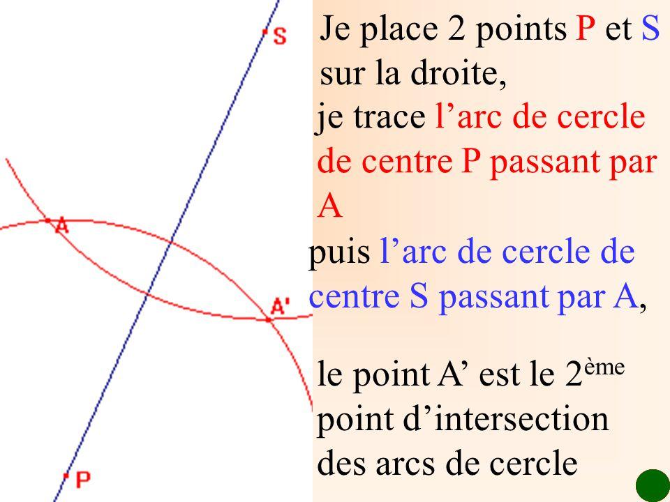 La Géométrie Autrement Je place 2 points P et S sur la droite, je trace larc de cercle de centre P passant par A puis larc de cercle de centre S passant par A, le point A est le 2 ème point dintersection des arcs de cercle