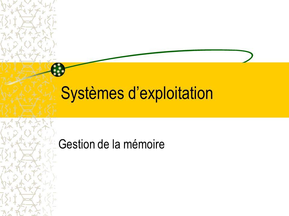 Systèmes dexploitation Gestion de la mémoire