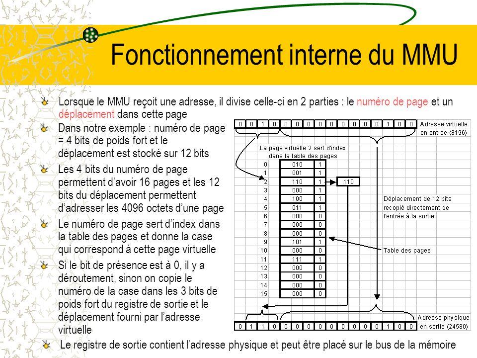 La pagination (4) Les pages signalées par un « X » ne sont pas mappées Le matériel mémorise dans un bit de présence si une page est mappée ou non Que se passe-t-il si le programme tente dutiliser une page non mappée (ex : MOV reg, 32780 ) Le MMU constate que cette page nest pas mappée et provoque un déroutement ( trap ) : le processeur est restitué au SE Ce déroutement est appelé défaut de page ( page fault ) Le SE repère une case peu utilisée et recopie son contenu sur le disque ; il place ensuite la page demandée dans la case qui vient dêtre libérée, modifie le mappe et réexécute linstruction déroutée
