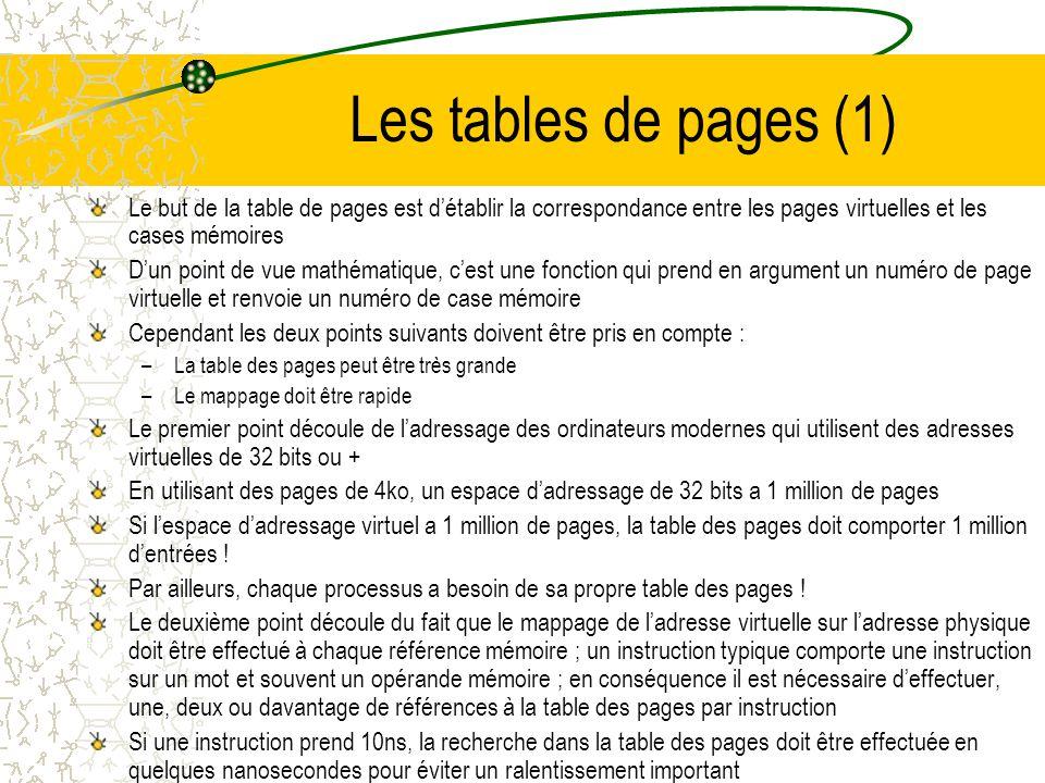 Fonctionnement interne du MMU Lorsque le MMU reçoit une adresse, il divise celle-ci en 2 parties : le numéro de page et un déplacement dans cette page Dans notre exemple : numéro de page = 4 bits de poids fort et le déplacement est stocké sur 12 bits Les 4 bits du numéro de page permettent davoir 16 pages et les 12 bits du déplacement permettent dadresser les 4096 octets dune page Le numéro de page sert dindex dans la table des pages et donne la case qui correspond à cette page virtuelle Si le bit de présence est à 0, il y a déroutement, sinon on copie le numéro de la case dans les 3 bits de poids fort du registre de sortie et le déplacement fourni par ladresse virtuelle Le registre de sortie contient ladresse physique et peut être placé sur le bus de la mémoire