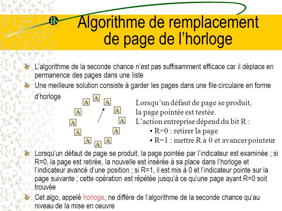 Algorithme de remplacement de page de la seconde chance Une modification simple de FIFO, pour éviter de retirer une page très référencée, consiste à tester le bit R de la page la plus ancienne : –Sil est à 0, la page est à la fois âgée et non utilisée et peut donc être remplacée immédiatement –Sil est à 1, la page est placée à la fin de liste des pages et son temps de chargement est mis à jour comme si elle venait dêtre chargée en mémoire ; puis la recherche se poursuit Lalgorithme de la seconde chance cherche donc une ancienne page qui na pas été référencée au cours du dernier top dhorloge Si toutes les pages ont été référencées, lalgo de la seconde chance est équivalent au FIFO, puisque les bis de chaque page seront mis à 0 et la plus ancienne page sera remplacée