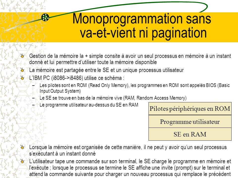 Monoprogrammation sans va-et-vient ni pagination Gestion de la mémoire la + simple consite à avoir un seul processus en mémoire à un instant donné et lui permettre dutiliser toute la mémoire disponible La mémoire est partagée entre le SE et un unique processus utilisateur LIBM PC (i8086->i8486) utilise ce schéma : –Les pilotes sont en ROM (Read Only Memory), les programmes en ROM sont appelés BIOS (Basic Input Output System) –Le SE se trouve en bas de la mémoire vive (RAM, Random Access Memory) –Le programme utilisateur au-dessus du SE en RAM Lorsque la mémoire est organisée de cette manière, il ne peut y avoir quun seul processus sexécutant à un instant donné Lutilisateur tape une commande sur son terminal, le SE charge le programme en mémoire et lexécute ; lorsque le processus se termine le SE affiche une invite (prompt) sur le terminal et attend la commande suivante pour charger un nouveau processus qui remplace le précédent Pilotes périphériques en ROM Programme utilisateur SE en RAM