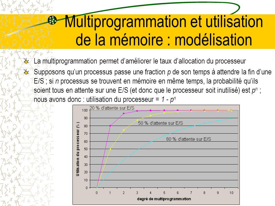 Algorithme du veillissement Cette modification se fait en 2 temps : –Décaler les compteurs vers la droite avant de les additionner –Le bit R est additionné au bit de gauche (de poids fort) Ce nouvel algorithme sappelle lalgorithme du vieillissement ( aging ) A la suite dun défaut de page, on retire la page qui a le plus petit compteur Cet algorithme diffère de LRU en deux points : –En mémorisant quun seul bit par intervalle de temps, on ne peut distinguer les références qui se produisent au début de lintervalle de celles qui se produisent à la fin (idem pour le nombre de références à une même page durant un top dhorloge) –Le compteur de lalgorithme du vieillissement a un nombre fini (n) de bits ; supposez que 2 pages qui ont leurs compteurs à 0, il faut choisir au hasard alors quil se peut quune des 2 pages ait été référencé n+1 tops plus tôt et lautre 10 n tops plus tôt : il ny a aucun moyen de le savoir Dans la pratique un compteur de 8 bits est suffisant si les tops dhorloge se produisent toutes les 20 ms (si un page nest pas référencée depuis 160 ms, elle nest vraisemblablement plus utilisée)