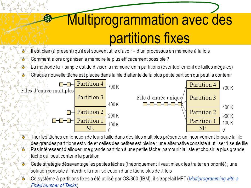 Multiprogrammation et utilisation de la mémoire : modélisation La multiprogrammation permet daméliorer le taux dallocation du processeur Supposons quun processus passe une fraction p de son temps à attendre la fin dune E/S ; si n processus se trouvent en mémoire en même temps, la probabilité quils soient tous en attente sur une E/S (et donc que le processeur soit inutilisé) est p n ; nous avons donc : utilisation du processeur = 1 - p n