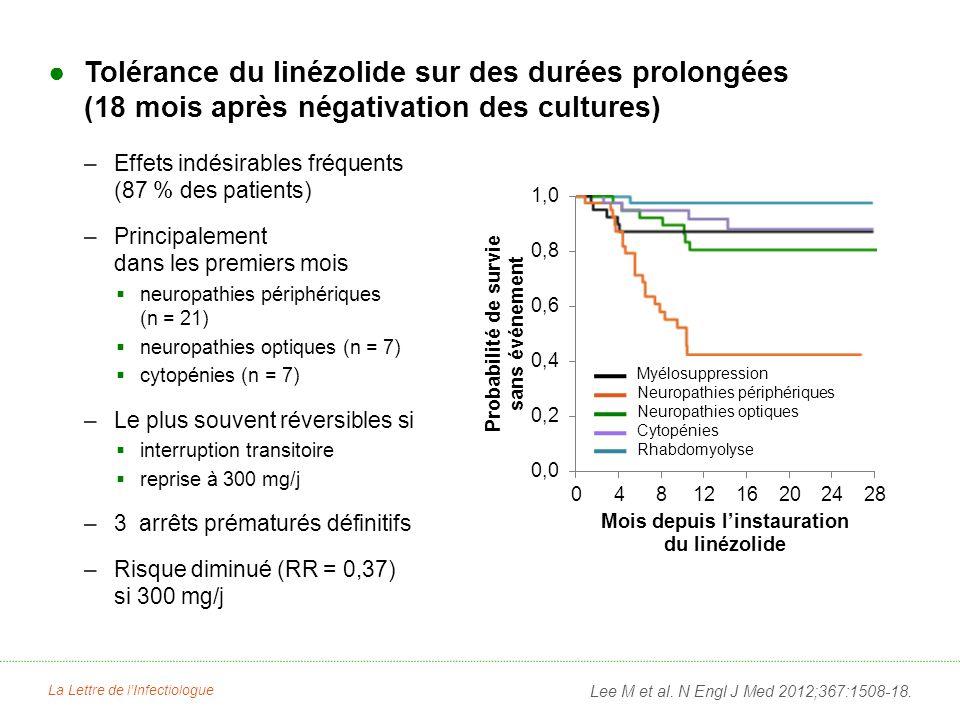 La Lettre de lInfectiologue Tolérance du linézolide sur des durées prolongées (18 mois après négativation des cultures) Lee M et al. N Engl J Med 2012