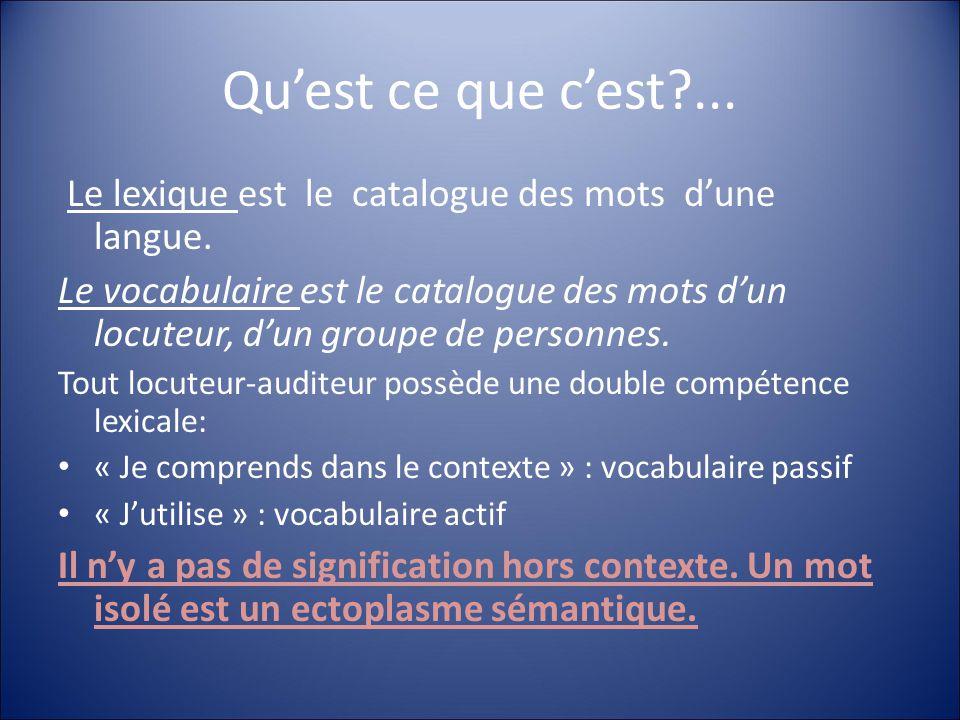 Quest ce que cest?...Le lexique est le catalogue des mots dune langue.