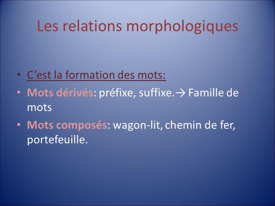 Les relations morphologiques Cest la formation des mots: Mots dérivés: préfixe, suffixe.