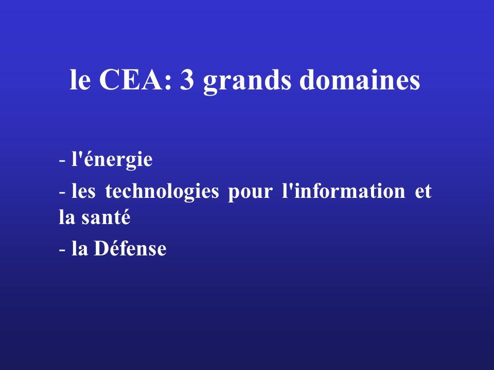 le CEA: 3 grands domaines - l énergie - les technologies pour l information et la santé - la Défense