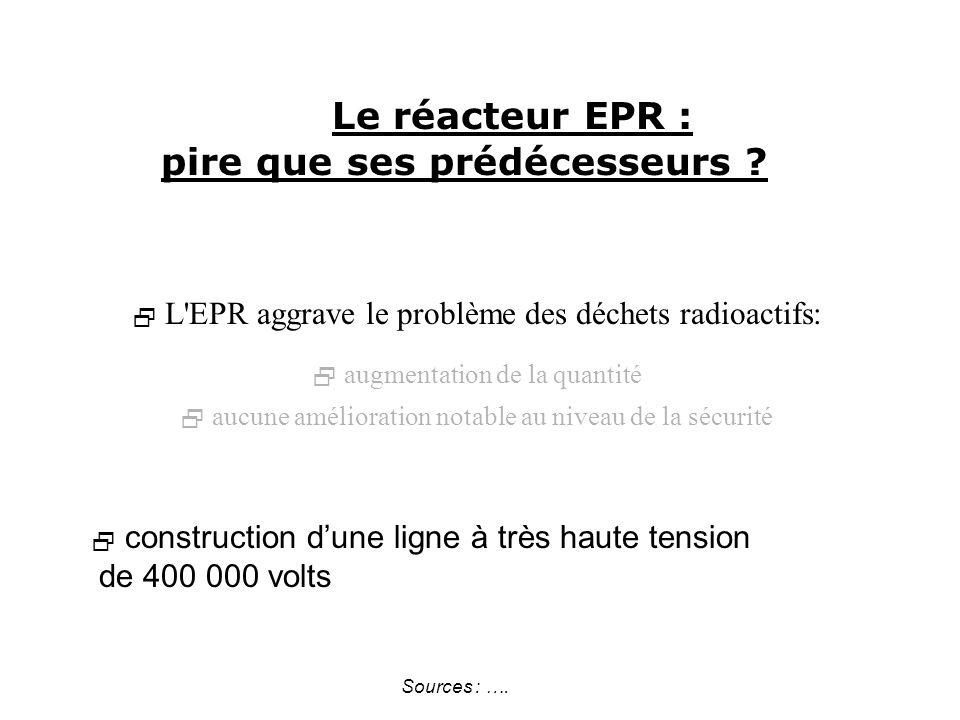 Sources : ….Le réacteur EPR : pire que ses prédécesseurs .