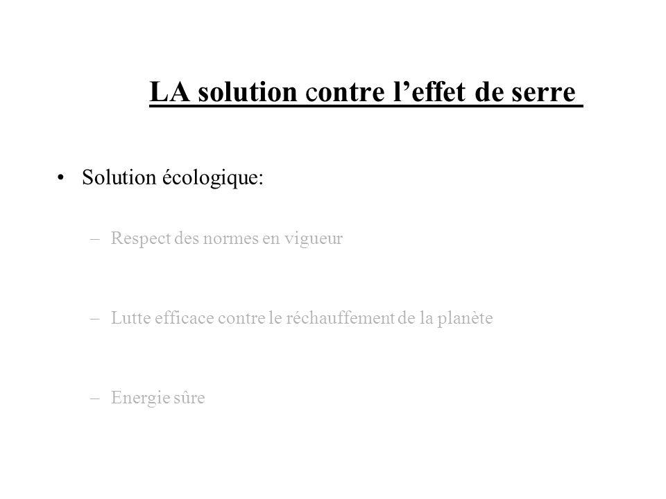 LA solution contre leffet de serre Solution écologique: –Respect des normes en vigueur –Lutte efficace contre le réchauffement de la planète –Energie sûre