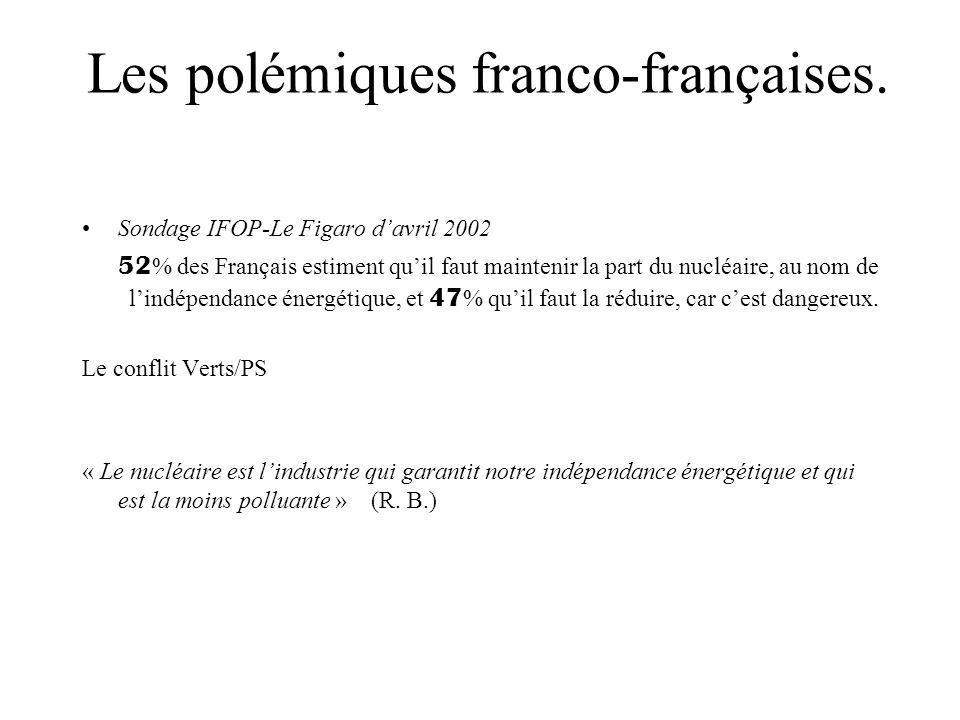 Les polémiques franco-françaises.