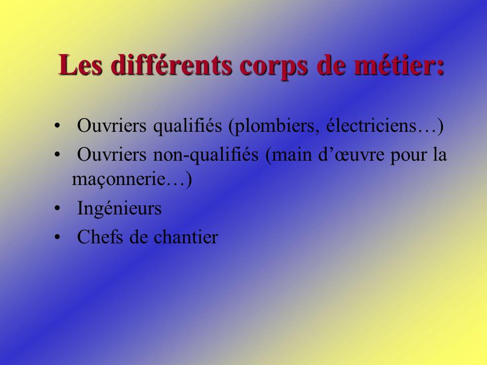 Les différents corps de métier: Ouvriers qualifiés (plombiers, électriciens…) Ouvriers non-qualifiés (main dœuvre pour la maçonnerie…) Ingénieurs Chefs de chantier