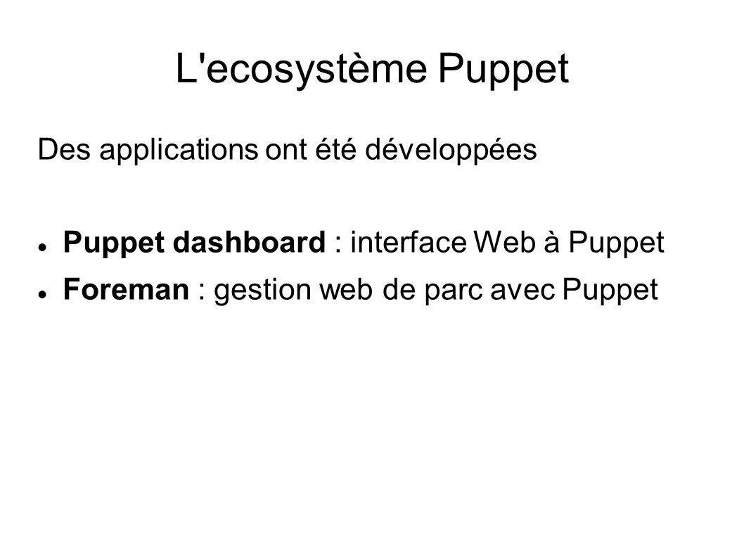 L'ecosystème Puppet Des applications ont été développées Puppet dashboard : interface Web à Puppet Foreman : gestion web de parc avec Puppet