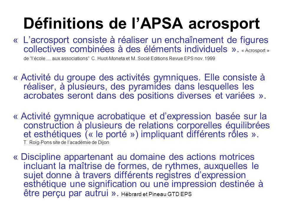 Définitions de lAPSA acrosport « Lacrosport consiste à réaliser un enchaînement de figures collectives combinées à des éléments individuels ».