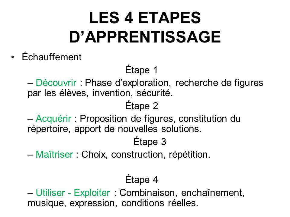 LES 4 ETAPES DAPPRENTISSAGE Échauffement Étape 1 – Découvrir : Phase dexploration, recherche de figures par les élèves, invention, sécurité.