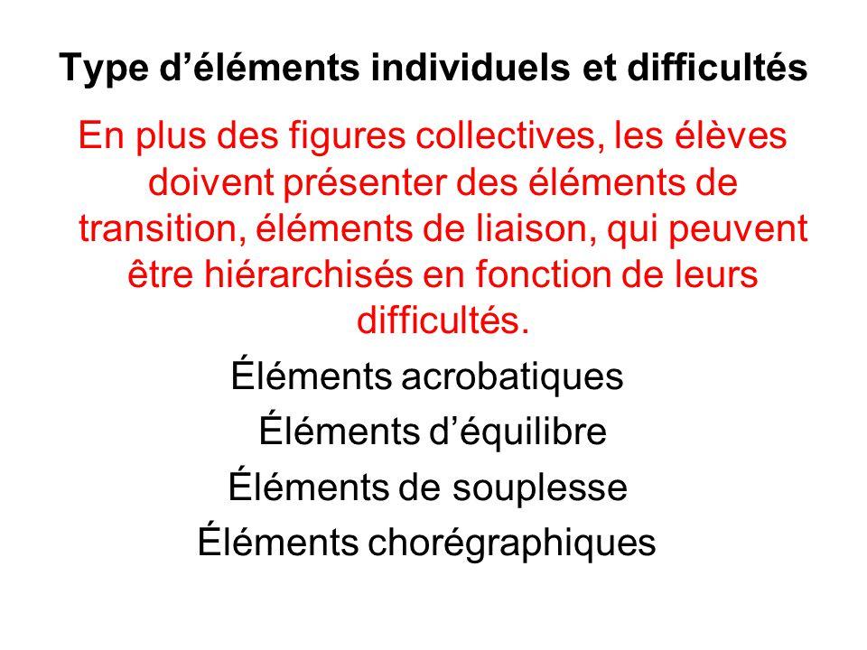 Type déléments individuels et difficultés En plus des figures collectives, les élèves doivent présenter des éléments de transition, éléments de liaison, qui peuvent être hiérarchisés en fonction de leurs difficultés.