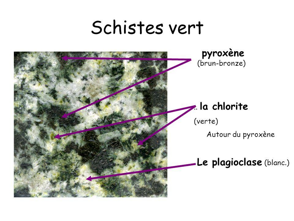 Schistes vert.. la chlorite (verte) Autour du pyroxène pyroxène (brun-bronze) Le plagioclase (blanc.)