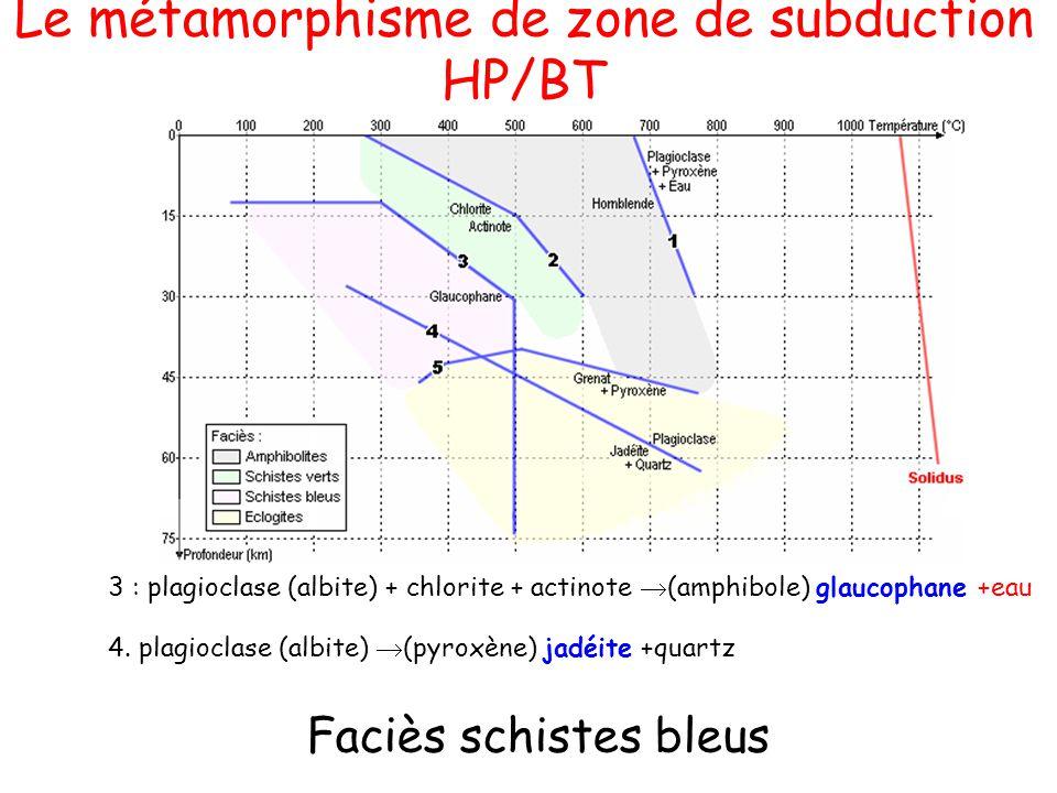 Faciès schistes bleus Le métamorphisme de zone de subduction HP/BT 3 : plagioclase (albite) + chlorite + actinote (amphibole) glaucophane +eau 4. plag