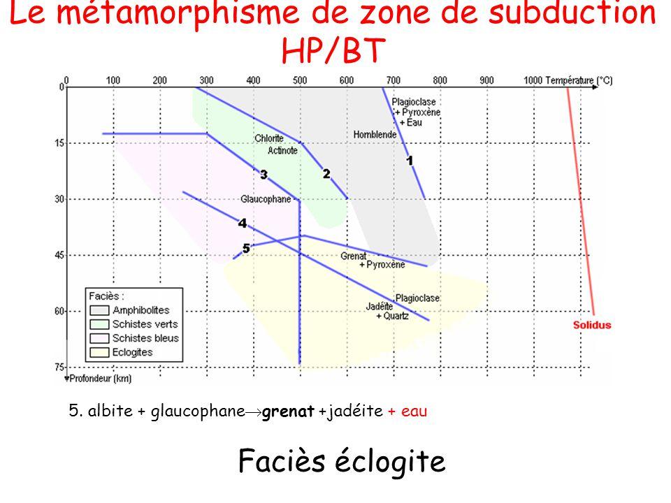 Faciès éclogite Le métamorphisme de zone de subduction HP/BT 5. albite + glaucophane grenat +jadéite + eau