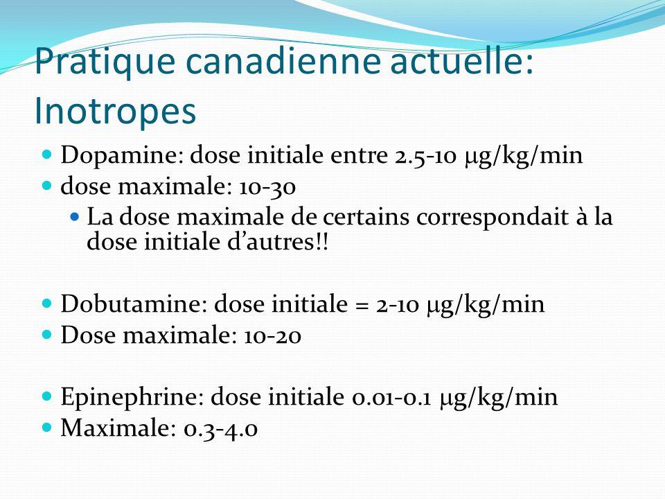 Pratique canadienne actuelle: Inotropes Dopamine: dose initiale entre 2.5-10 g/kg/min dose maximale: 10-30 La dose maximale de certains correspondait à la dose initiale dautres!.