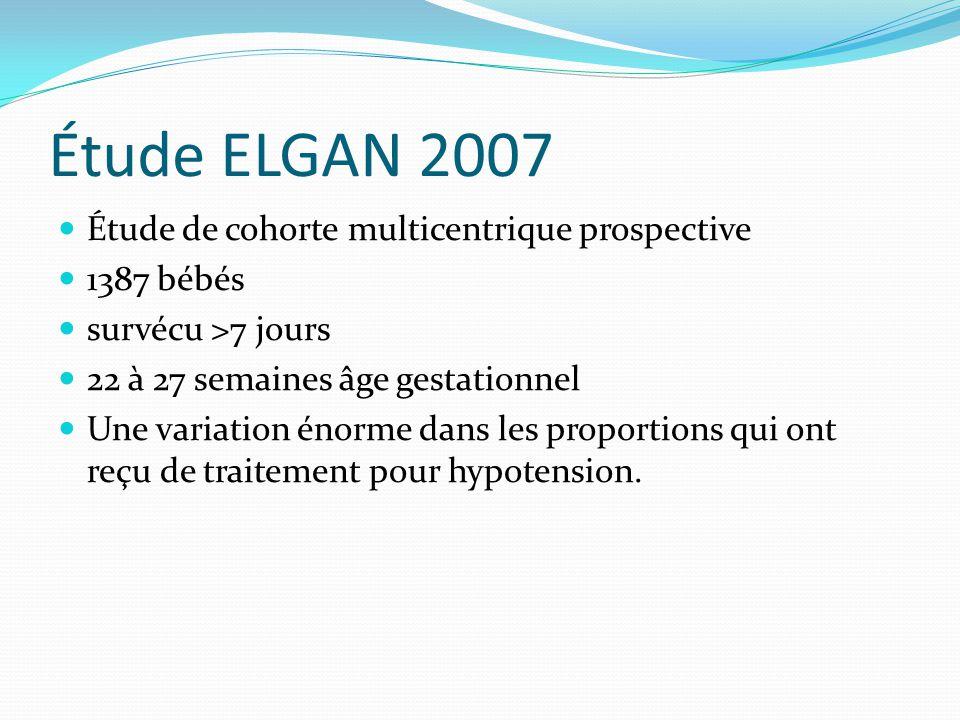 Étude ELGAN 2007 Étude de cohorte multicentrique prospective 1387 bébés survécu >7 jours 22 à 27 semaines âge gestationnel Une variation énorme dans les proportions qui ont reçu de traitement pour hypotension.