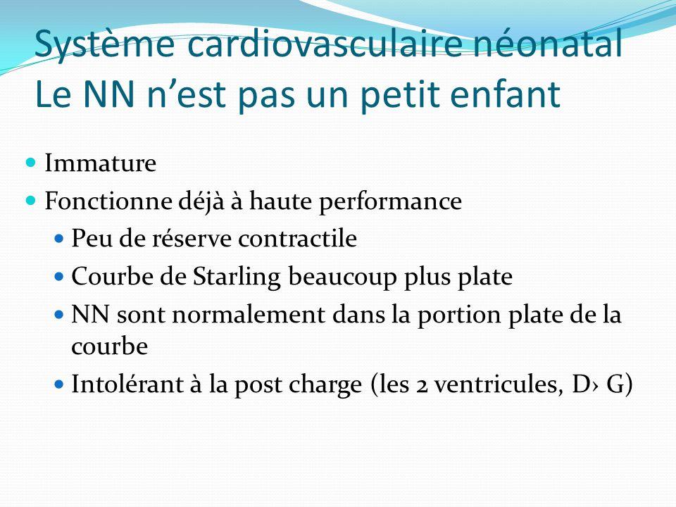 Système cardiovasculaire néonatal Le NN nest pas un petit enfant Immature Fonctionne déjà à haute performance Peu de réserve contractile Courbe de Starling beaucoup plus plate NN sont normalement dans la portion plate de la courbe Intolérant à la post charge (les 2 ventricules, D G)